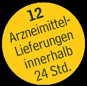 Apotheke Nürnberg Großhandelslieferungen